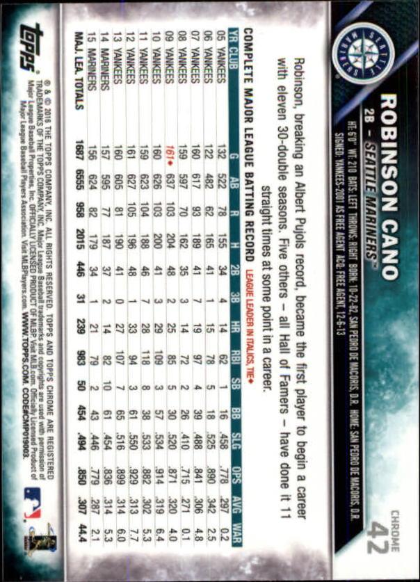 - You Pick A0184 10+ FREE SHIP 2016 Topps Chrome BB Card #s 1-200 +Rookies
