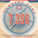 panini-america-2013-cooperstown-baseball-numbers-game-14