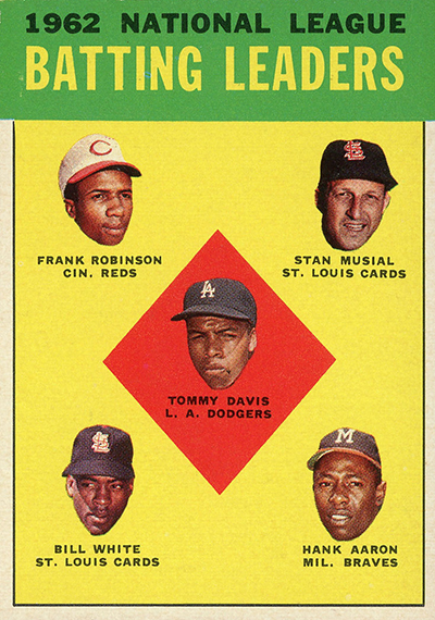1963 NL Batting Leaders