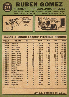 1967 Topps 427 Ruben Gomez No Totals One Line