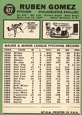 1967 Topps 427 Ruben Gomez No Totals Two Lines