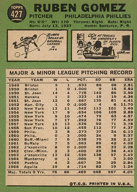1967 Topps 427 Ruben Gomez With Totals