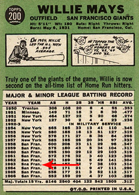 1967 Topps Willie Mays Back Arrow