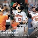 192 Baltimore Orioles