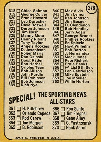 1968 Topps 278 Checklist Orlando Cepeda Back Copyright Left