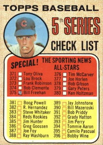 1968 Topps 356 Checklist Holtzman Head Center