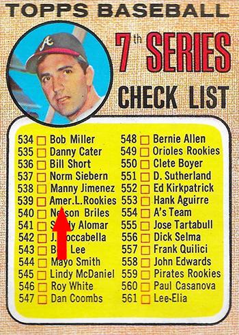 1968 Topps 518 Checklist Clete Boyer Amer L Rookies arrow