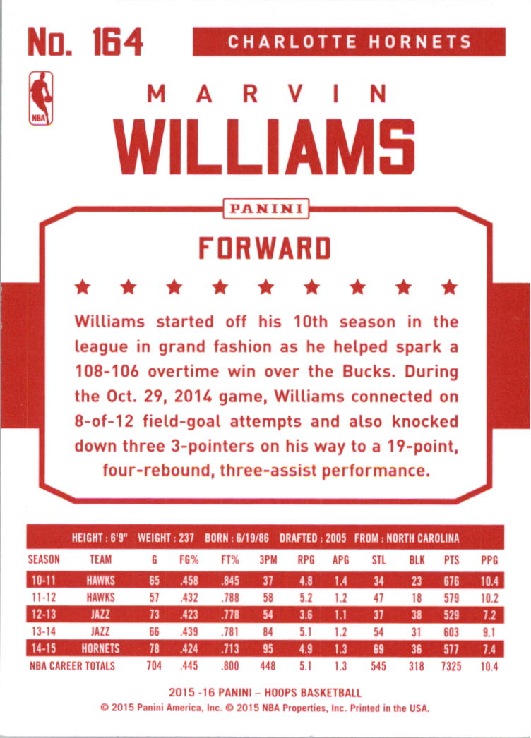 2015-16-Hoops-Red-Backs-Basketball-Card-Pick thumbnail 63