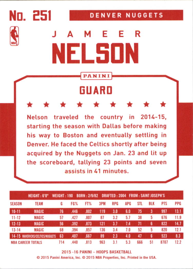 2015-16-Hoops-Red-Backs-Basketball-Card-Pick thumbnail 91