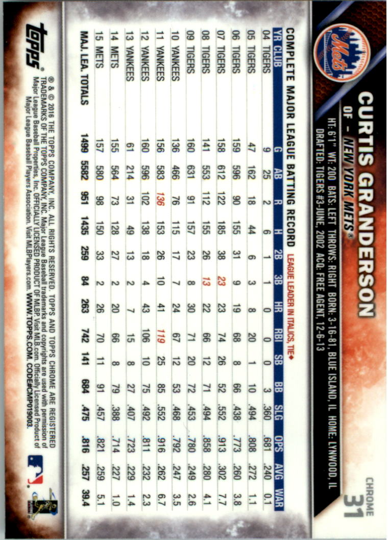 2016-Tarjeta-de-beisbol-Topps-Chrome-Rosa-refractores-Pick miniatura 29
