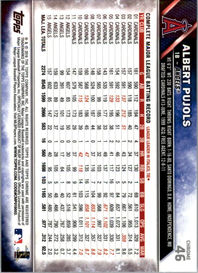 2016-Tarjeta-de-beisbol-Topps-Chrome-Rosa-refractores-Pick miniatura 37