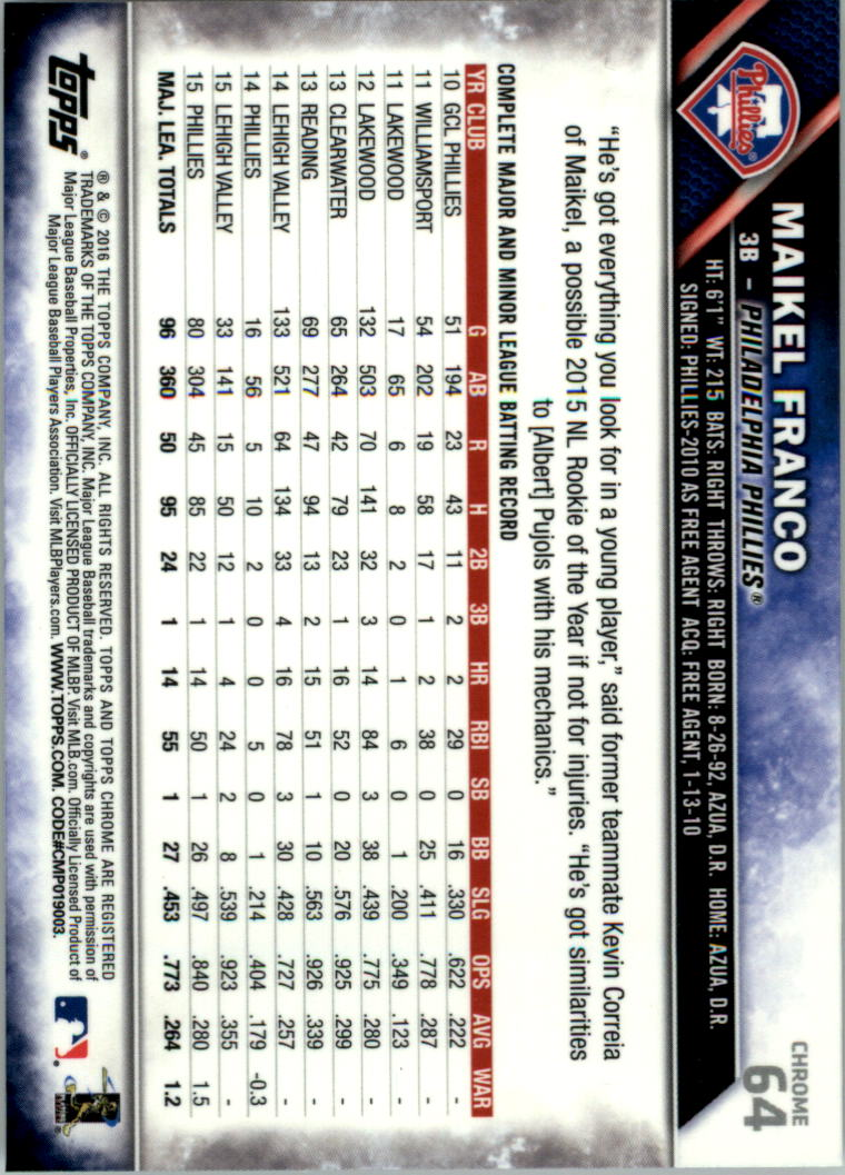 2016-Tarjeta-de-beisbol-Topps-Chrome-Rosa-refractores-Pick miniatura 45