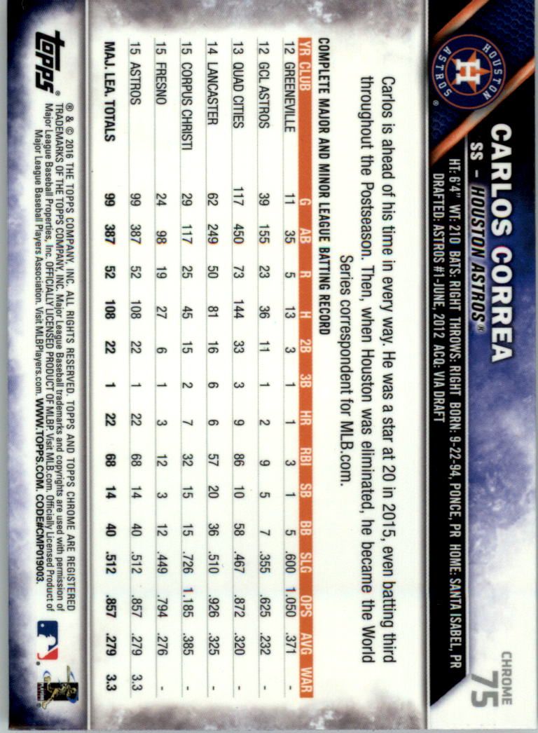 2016-Tarjeta-de-beisbol-Topps-Chrome-Rosa-refractores-Pick miniatura 55
