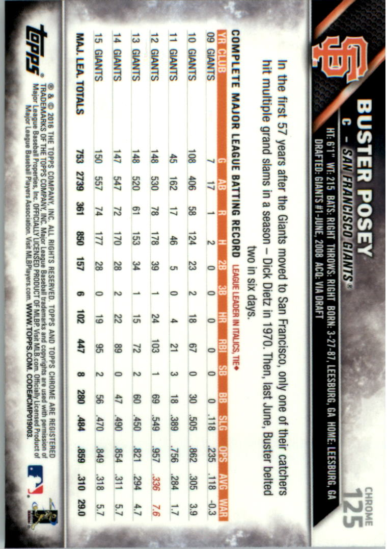 2016-Tarjeta-de-beisbol-Topps-Chrome-Rosa-refractores-Pick miniatura 101