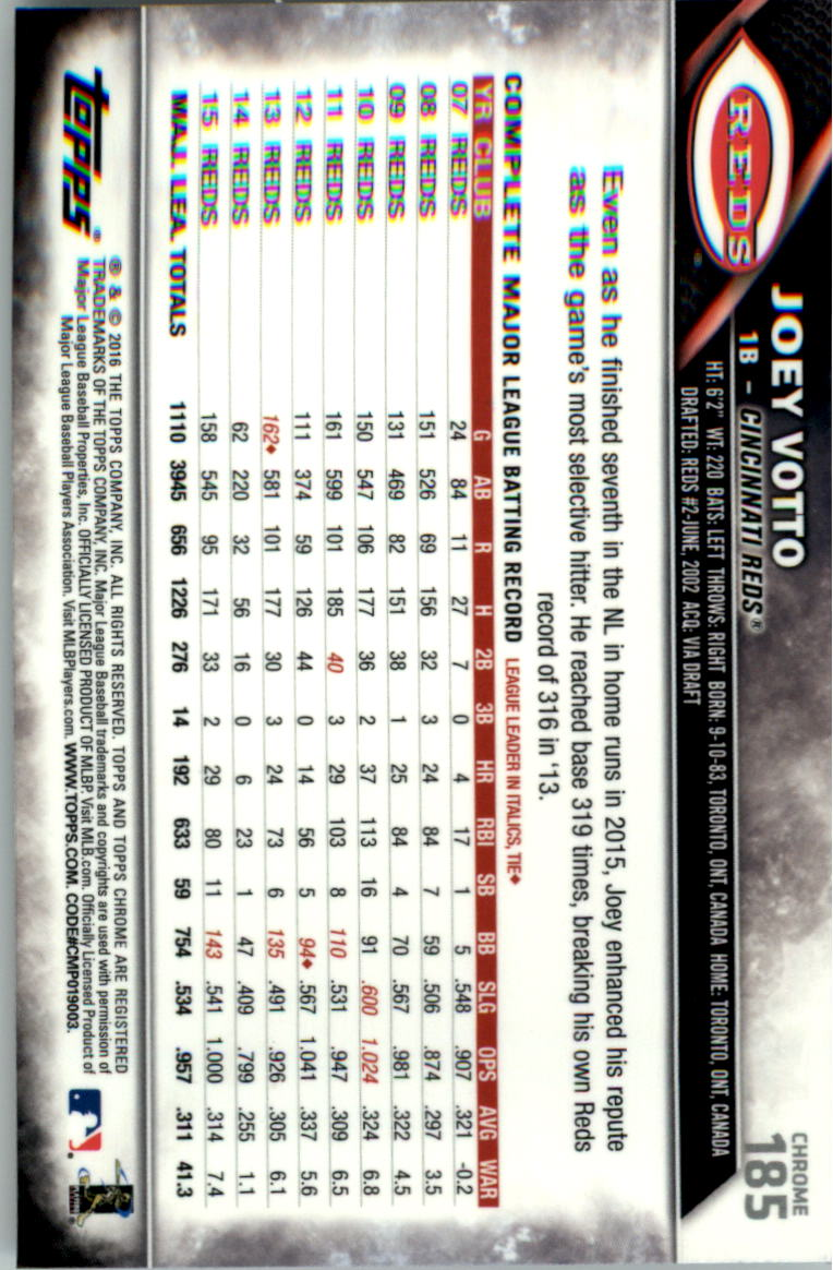 2016-Tarjeta-de-beisbol-Topps-Chrome-Rosa-refractores-Pick miniatura 145