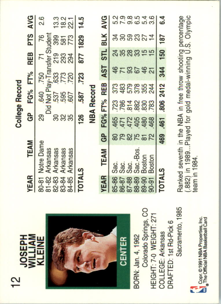 thumbnail 23 - 1991-92 Hoops Basketball Card Pick 1-250