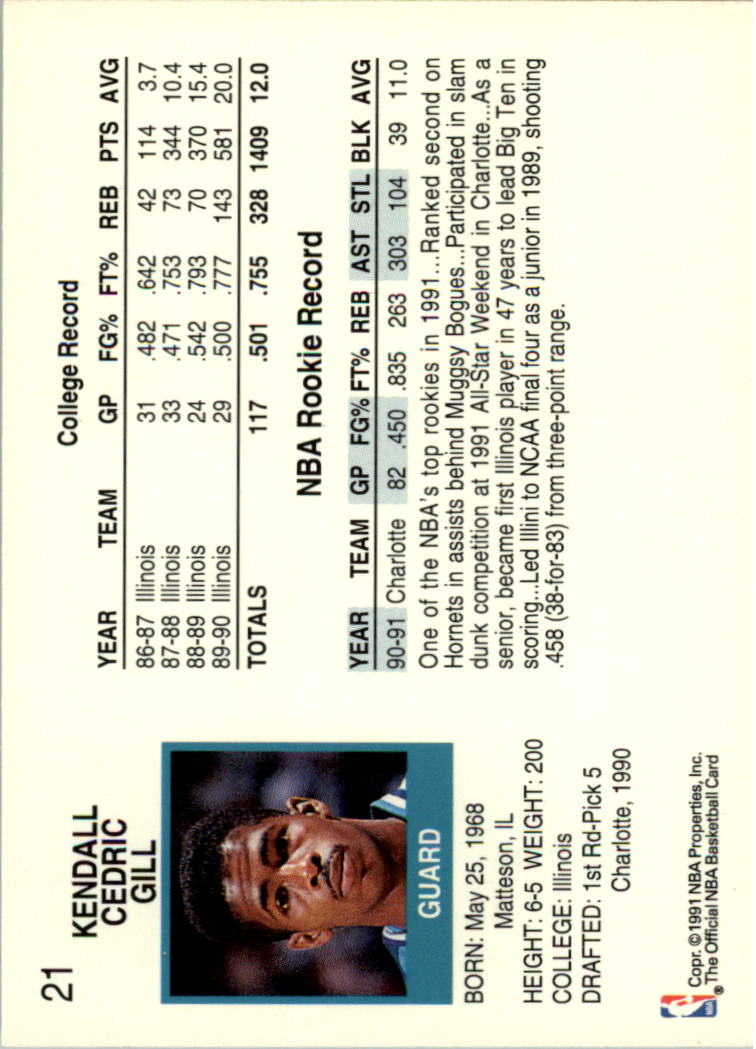 thumbnail 41 - 1991-92 Hoops Basketball Card Pick 1-250