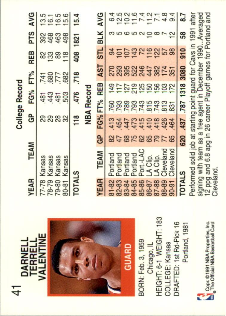 thumbnail 77 - 1991-92 Hoops Basketball Card Pick 1-250