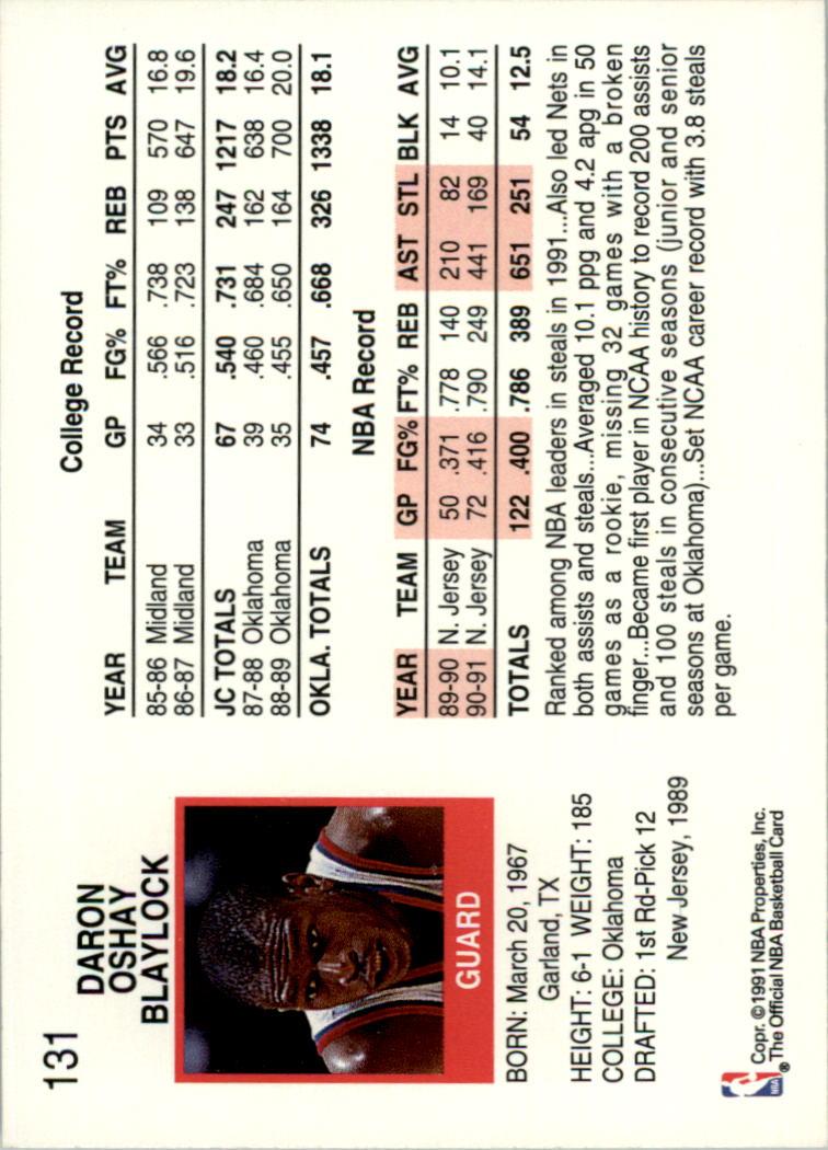 thumbnail 246 - 1991-92 Hoops Basketball Card Pick 1-250