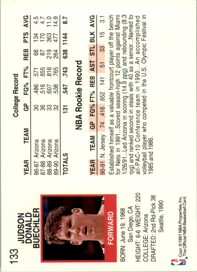 thumbnail 250 - 1991-92 Hoops Basketball Card Pick 1-250
