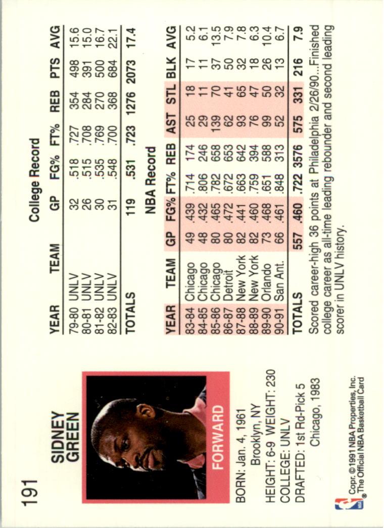 thumbnail 361 - 1991-92 Hoops Basketball Card Pick 1-250