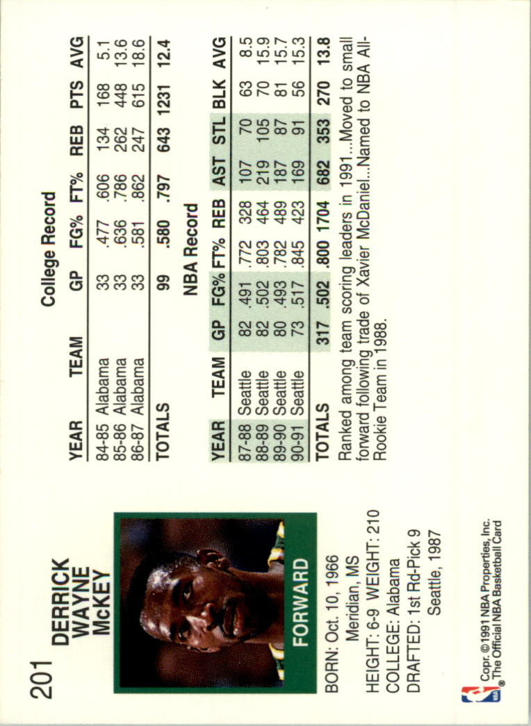 thumbnail 380 - 1991-92 Hoops Basketball Card Pick 1-250