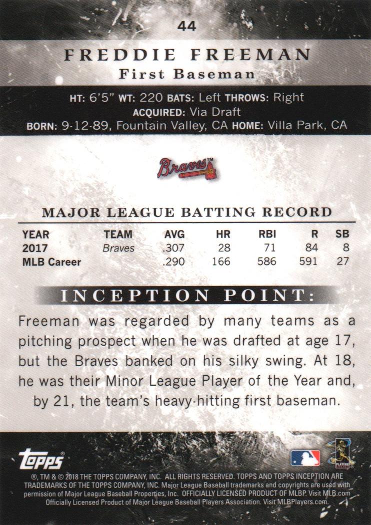 2018-Tarjeta-de-beisbol-Topps-Inception-Pick miniatura 39