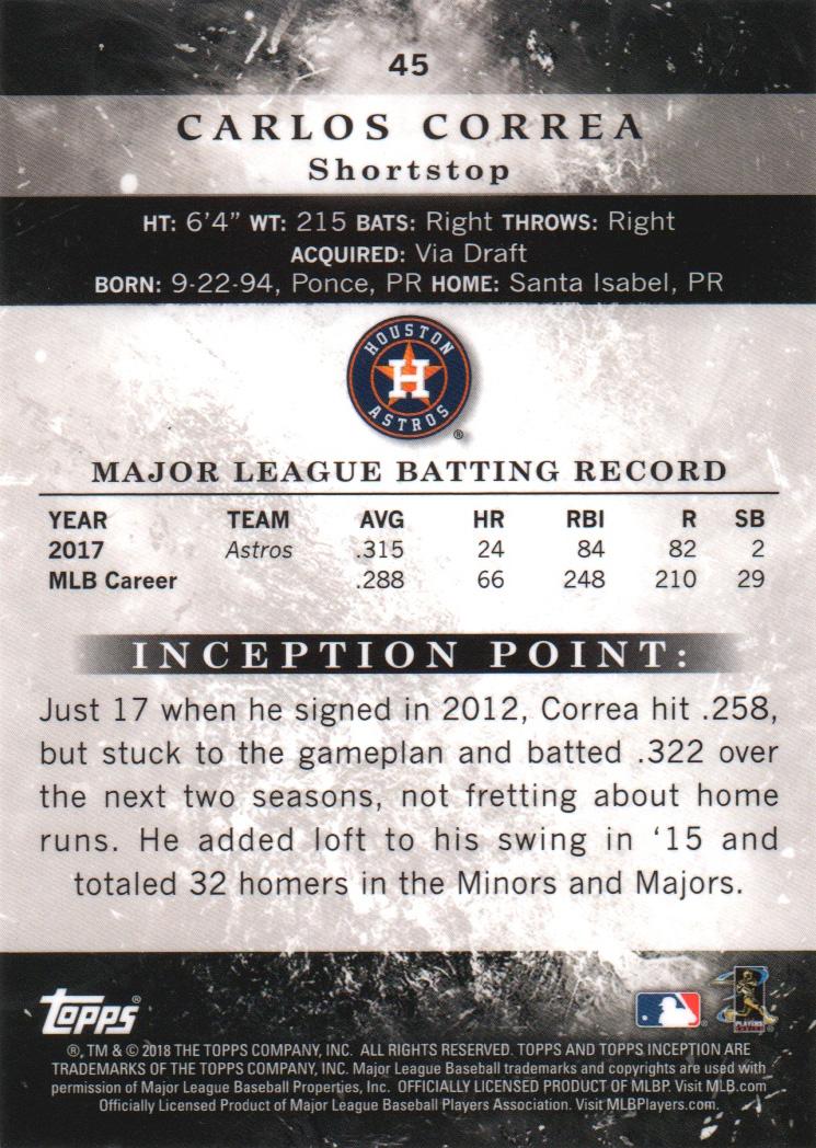 2018-Tarjeta-de-beisbol-Topps-Inception-Pick miniatura 41