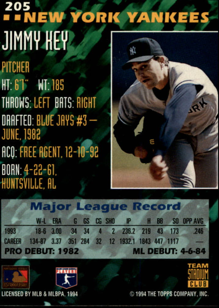 Details About 1994 Stadium Club Team Baseball Card Pick