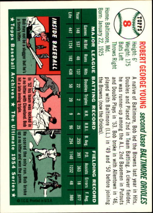 1994-Topps-Archives-1954-BB-Card-s-1-258-A1243-You-Pick-10-FREE-SHIP thumbnail 11