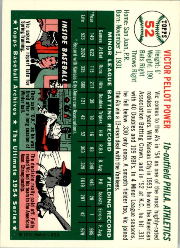1994-Topps-Archives-1954-BB-Card-s-1-258-A1243-You-Pick-10-FREE-SHIP thumbnail 75