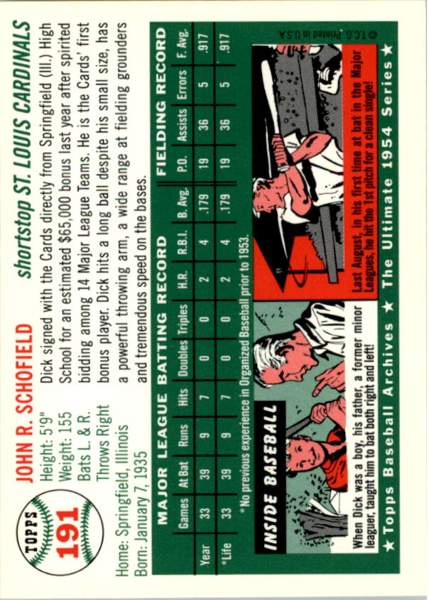 1994-Topps-Archives-1954-BB-Card-s-1-258-A1243-You-Pick-10-FREE-SHIP thumbnail 302