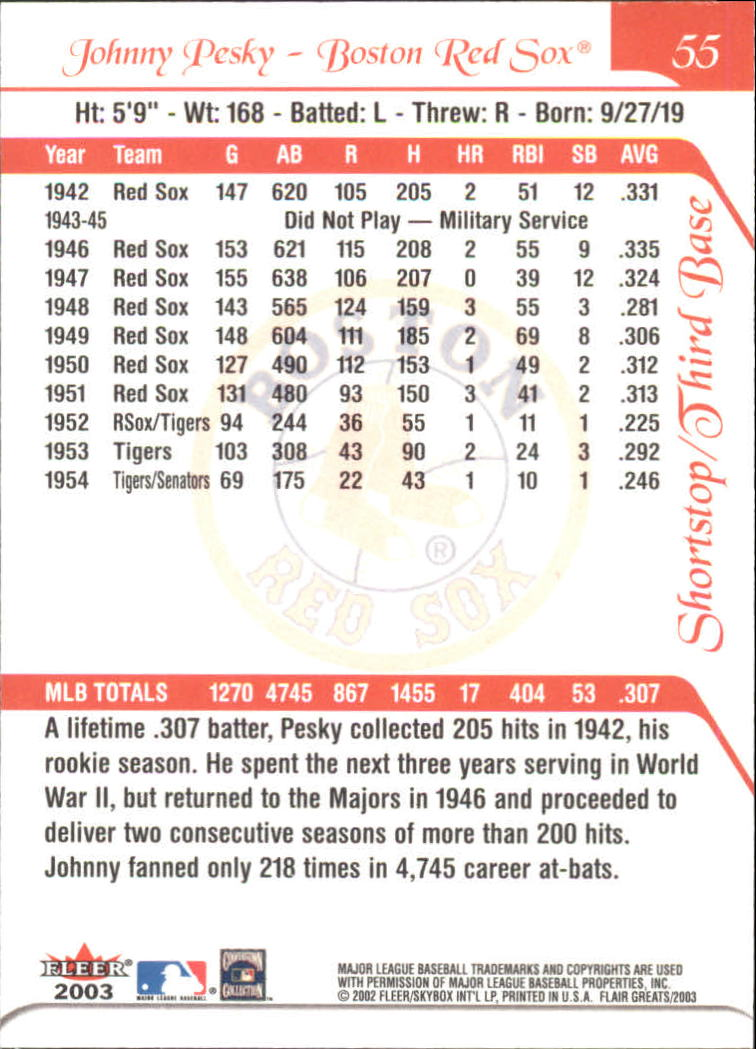 2003-Flair-Greats-BB-Card-s-1-100-Inserts-A1875-You-Pick-10-FREE-SHIP thumbnail 107