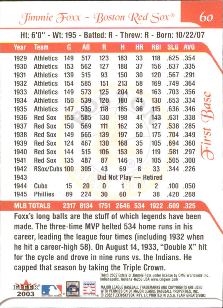 2003-Flair-Greats-BB-Card-s-1-100-Inserts-A1875-You-Pick-10-FREE-SHIP thumbnail 117