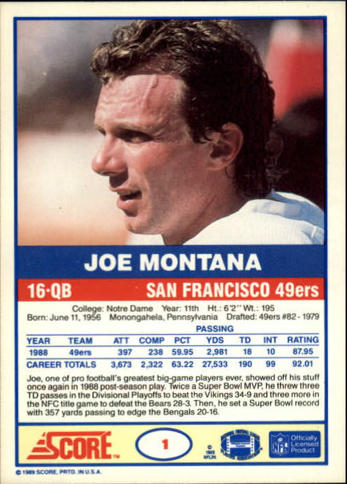 1989-Score-Football-Card-s-1-200-Rookies-A0435-You-Pick-10-FREE-SHIP thumbnail 3