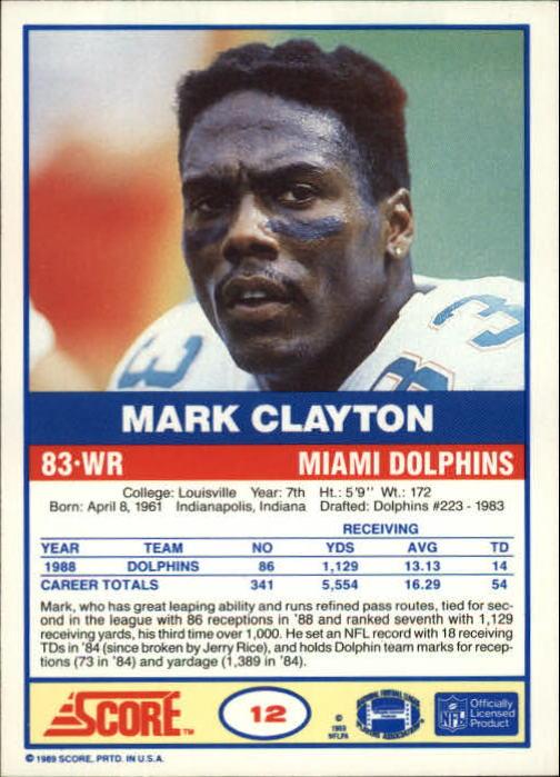 1989-Score-Football-Card-s-1-200-Rookies-A0435-You-Pick-10-FREE-SHIP thumbnail 23