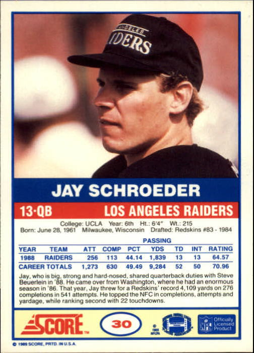 1989-Score-Football-Card-s-1-200-Rookies-A0435-You-Pick-10-FREE-SHIP thumbnail 57