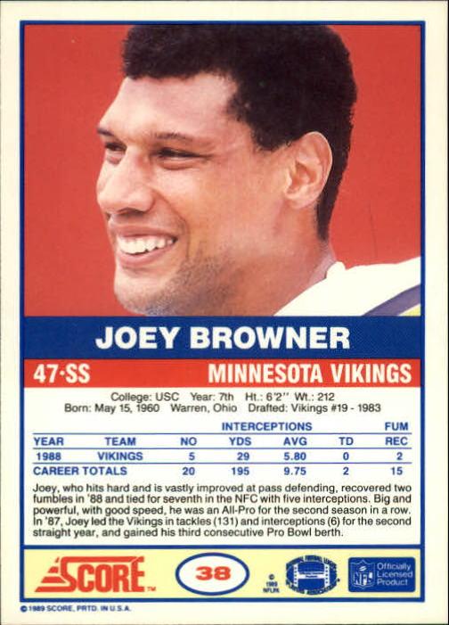 1989-Score-Football-Card-s-1-200-Rookies-A0435-You-Pick-10-FREE-SHIP thumbnail 71