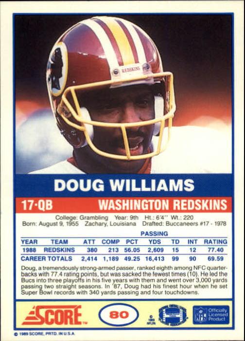 1989-Score-Football-Card-s-1-200-Rookies-A0435-You-Pick-10-FREE-SHIP thumbnail 153