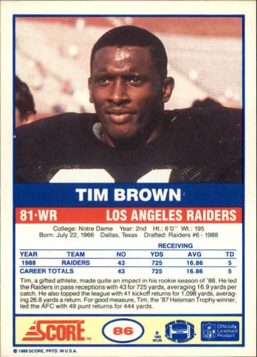 1989-Score-Football-Card-s-1-200-Rookies-A0435-You-Pick-10-FREE-SHIP thumbnail 165