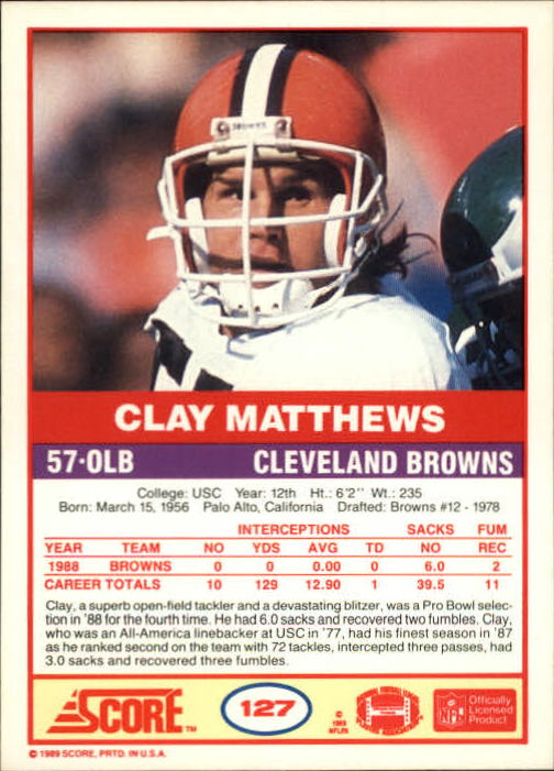 1989-Score-Football-Card-s-1-200-Rookies-A0435-You-Pick-10-FREE-SHIP thumbnail 251