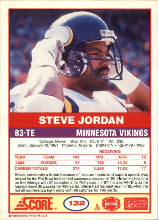 1989-Score-Football-Card-s-1-200-Rookies-A0435-You-Pick-10-FREE-SHIP thumbnail 261