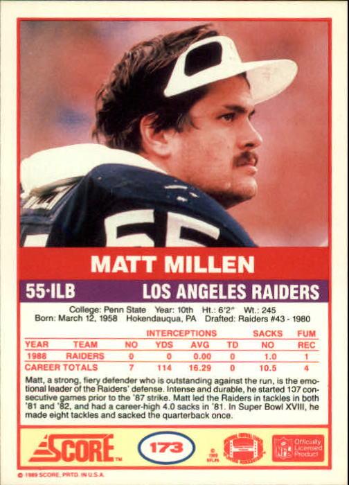 1989-Score-Football-Card-s-1-200-Rookies-A0435-You-Pick-10-FREE-SHIP thumbnail 343