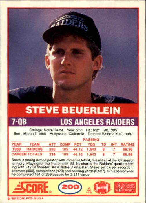 1989-Score-Football-Card-s-1-200-Rookies-A0435-You-Pick-10-FREE-SHIP thumbnail 397