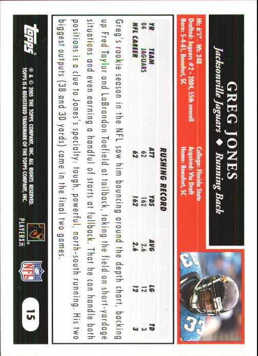 2005-Topps-First-Edition-Football-Card-Pick-1-301 thumbnail 27