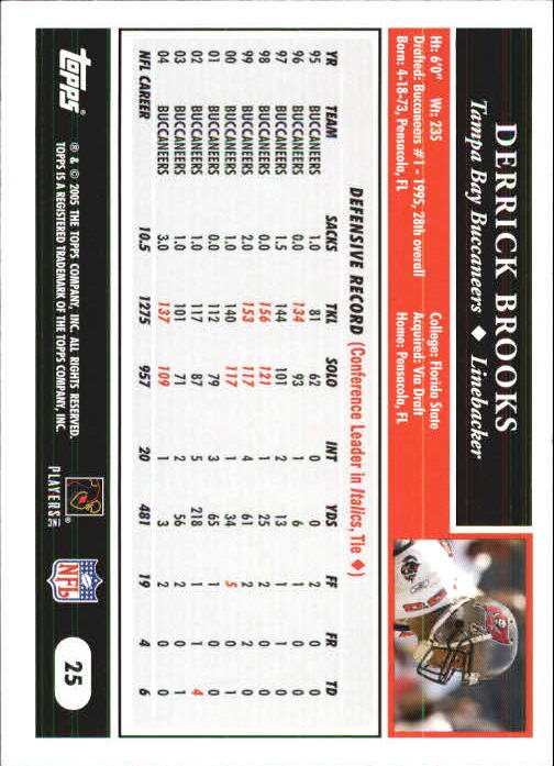 2005-Topps-First-Edition-Football-Card-Pick-1-301 thumbnail 41