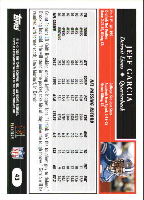 2005-Topps-First-Edition-Football-Card-Pick-1-301 thumbnail 73