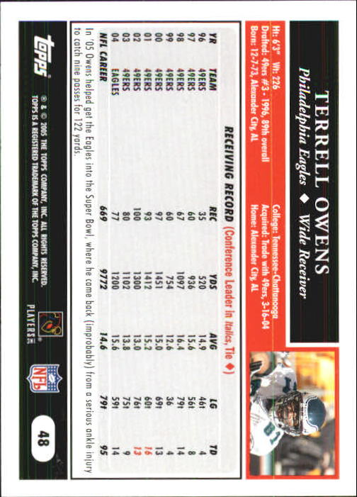 2005-Topps-First-Edition-Football-Card-Pick-1-301 thumbnail 83