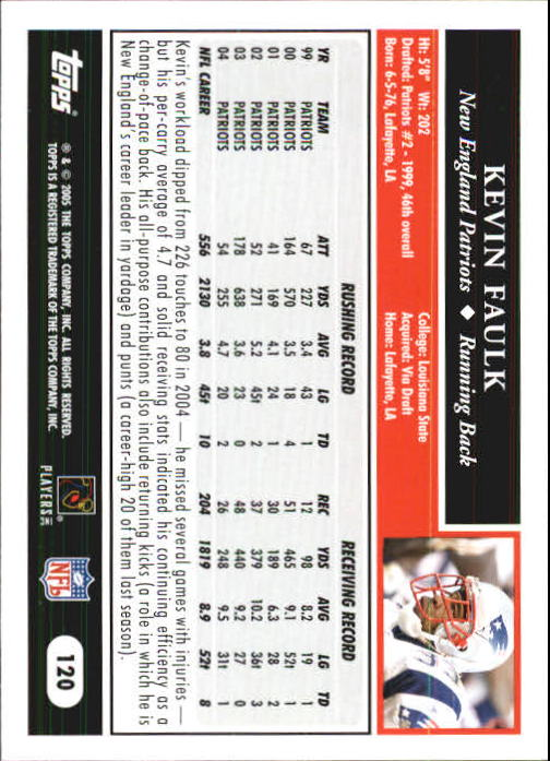 2005-Topps-First-Edition-Football-Card-Pick-1-301 thumbnail 205