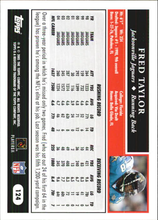 2005-Topps-First-Edition-Football-Card-Pick-1-301 thumbnail 211